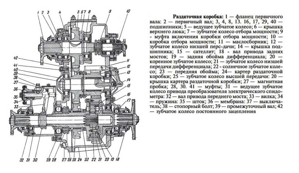 shema-razdatochnoi-korobki-kamaz-43118