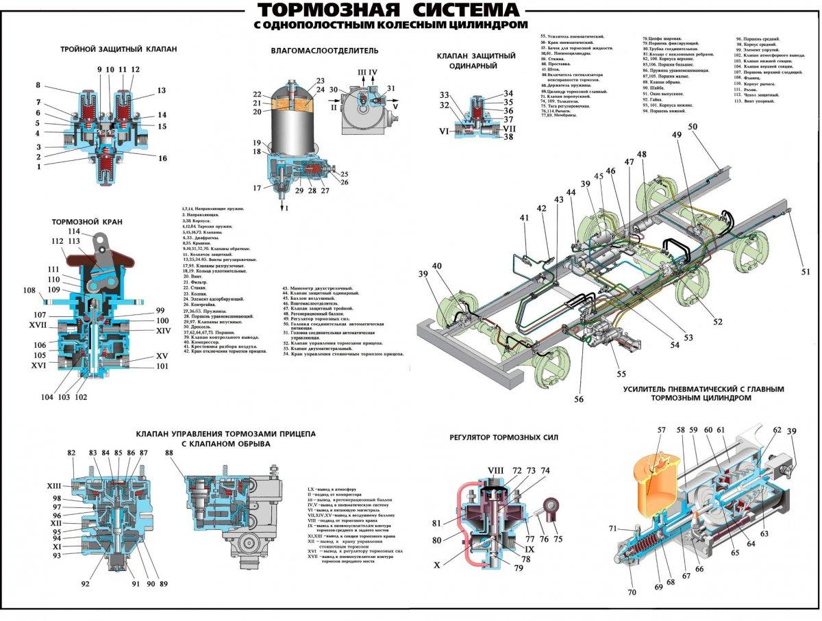 Схема работы главного тормозного цилиндра фото 427